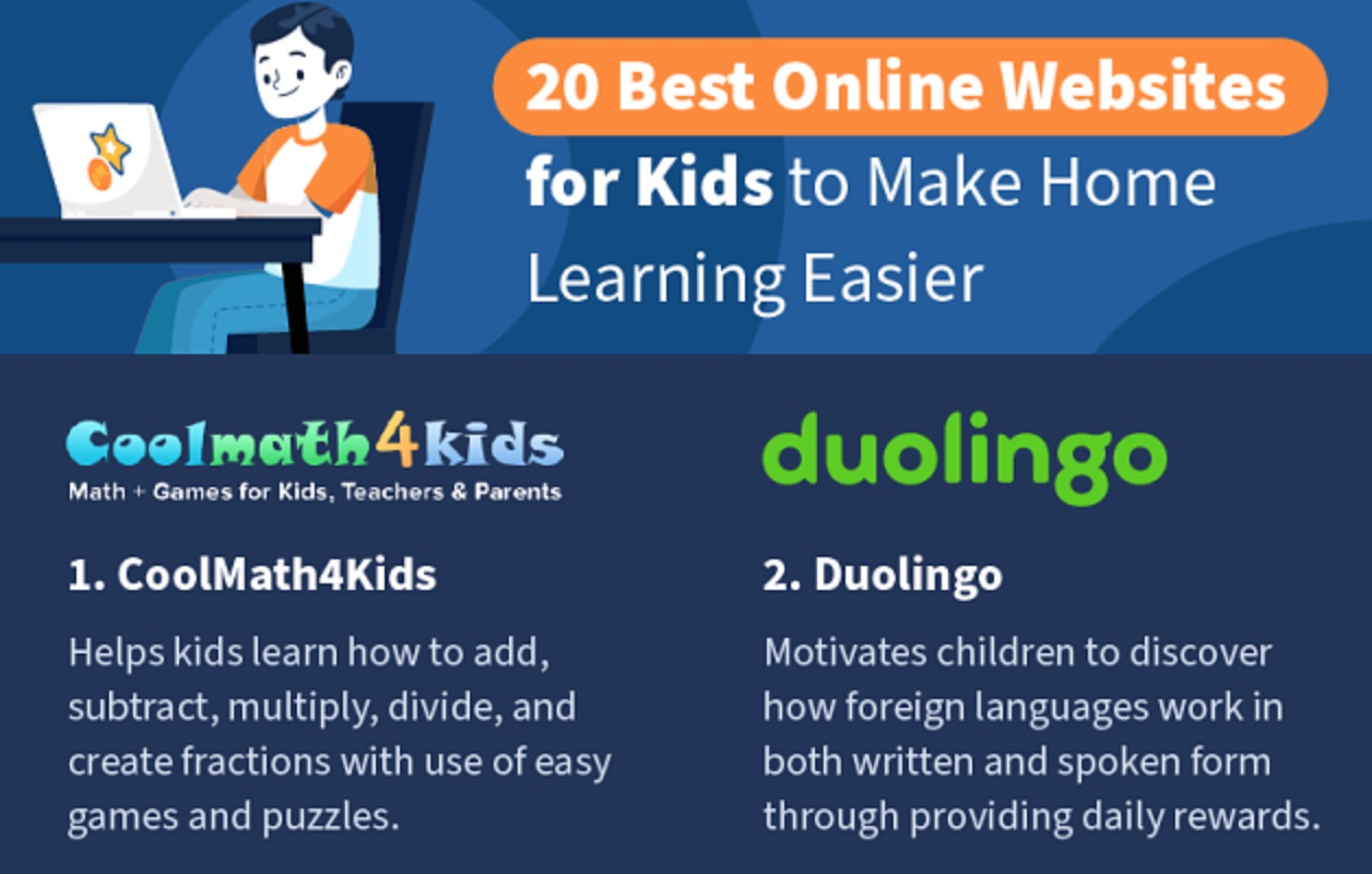 Learning Websites