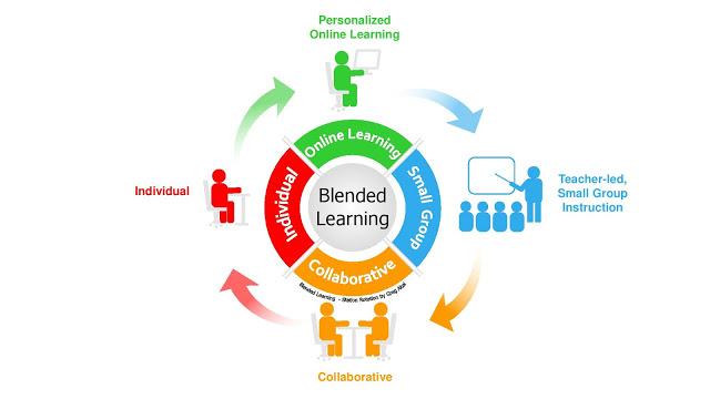Blended Learning Pedagogy