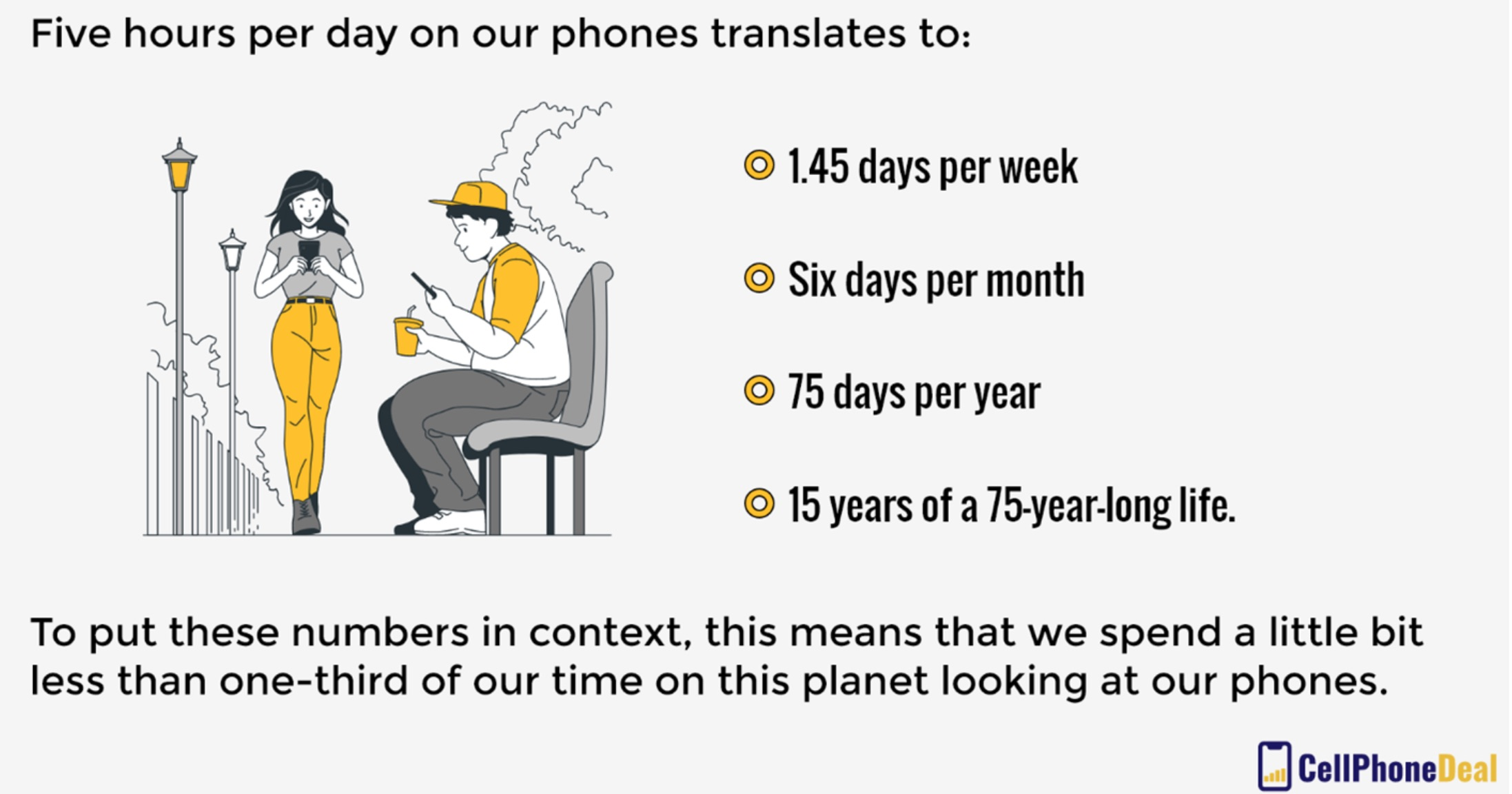 Cellphone Time