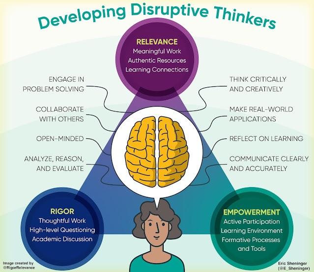 Disruptive Thinkers