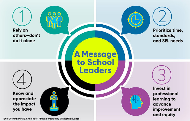 Message to School Leaders