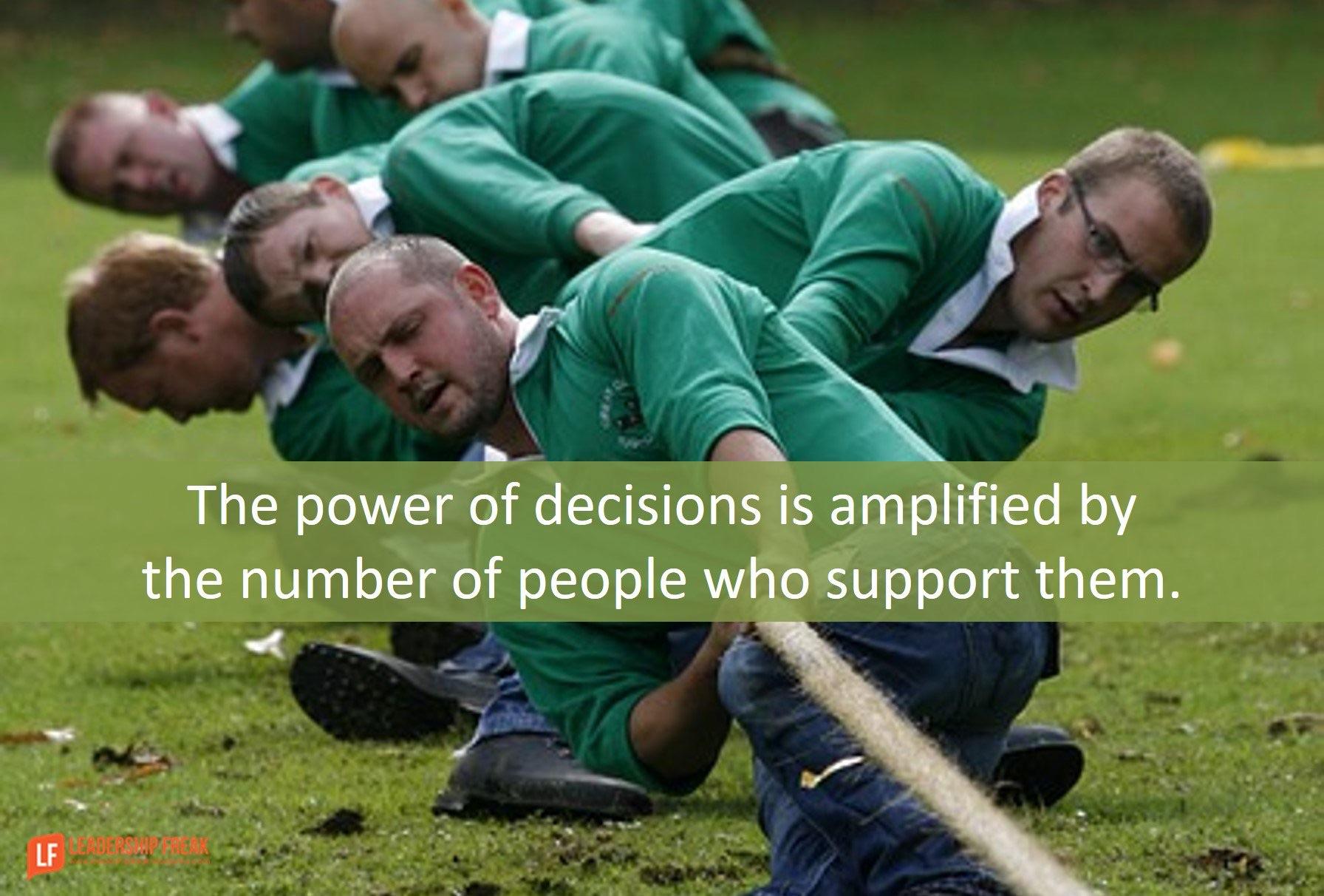 Power of Teams